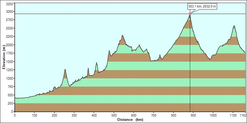 Gps Elevation Map.Xian To Shandan Gps Map Elevation Charts Braking Boundaries
